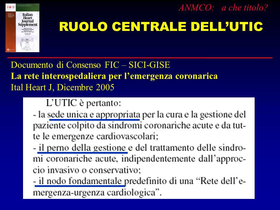 RUOLO CENTRALE DELLUTIC Documento di Consenso FIC – SICI-GISE La rete interospedaliera per lemergenza coronarica Ital Heart J, Dicembre 2005 ANMCO: a