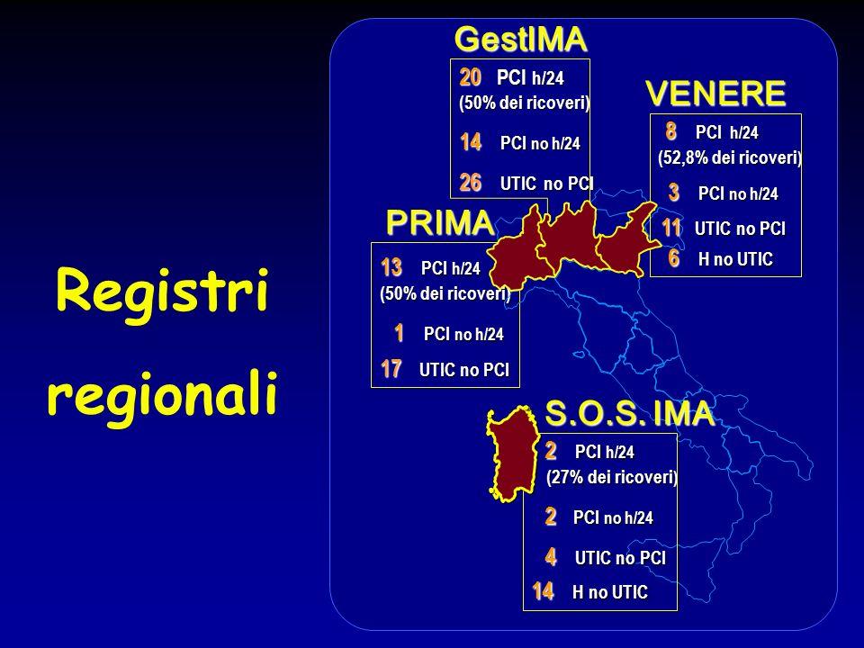 GestIMAPRIMA 13 PCI h/24 (50% dei ricoveri) 1 PCI no h/24 1 PCI no h/24 17 UTIC no PCI 20 PCI h/24 (50% dei ricoveri) 14 PCI no h/24 26 UTIC no PCI VE