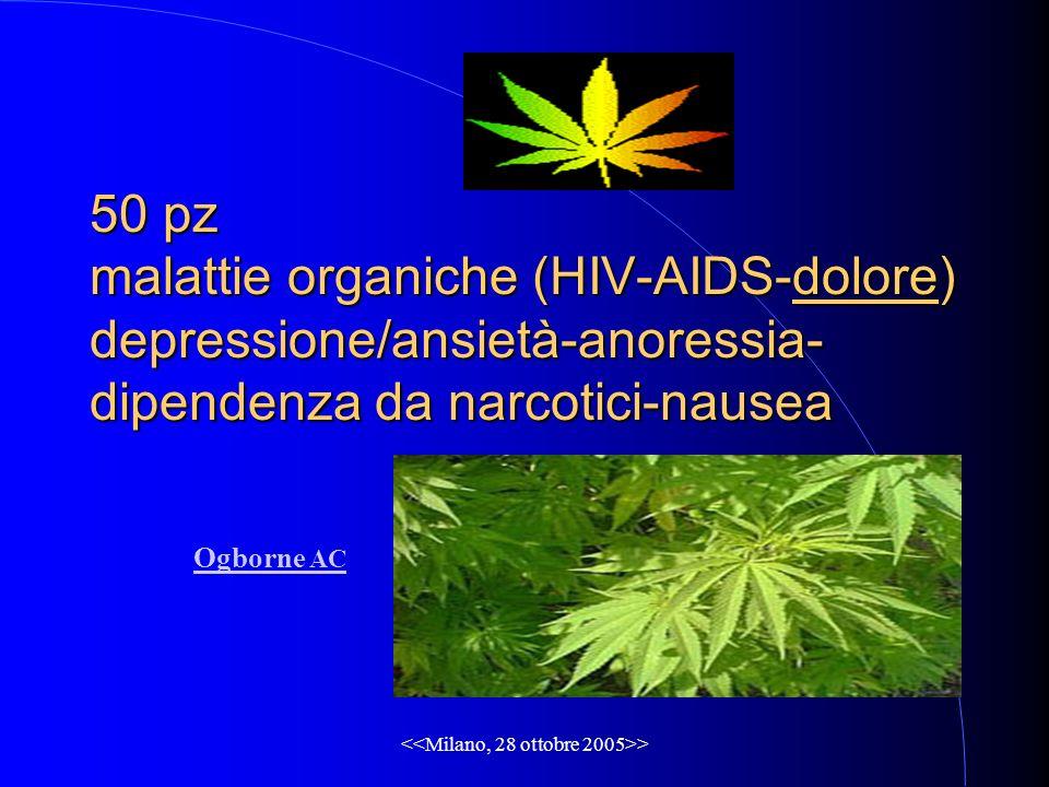 > 50 pz malattie organiche (HIV-AIDS-dolore) depressione/ansietà-anoressia- dipendenza da narcotici-nausea Ogborne AC