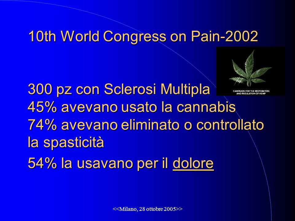 > 10th World Congress on Pain-2002 300 pz con Sclerosi Multipla 45% avevano usato la cannabis 74% avevano eliminato o controllato la spasticità 54% la usavano per il dolore