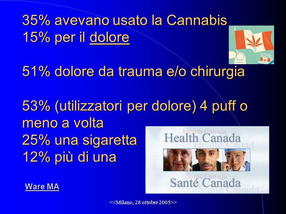 > 35% avevano usato la Cannabis 15% per il dolore 51% dolore da trauma e/o chirurgia 53% (utilizzatori per dolore) 4 puff o meno a volta 25% una sigar