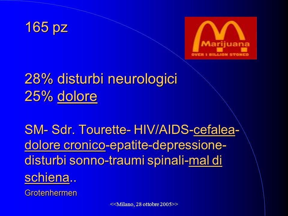 > 165 pz 28% disturbi neurologici 25% dolore SM- Sdr. Tourette- HIV/AIDS-cefalea- dolore cronico-epatite-depressione- disturbi sonno-traumi spinali-ma