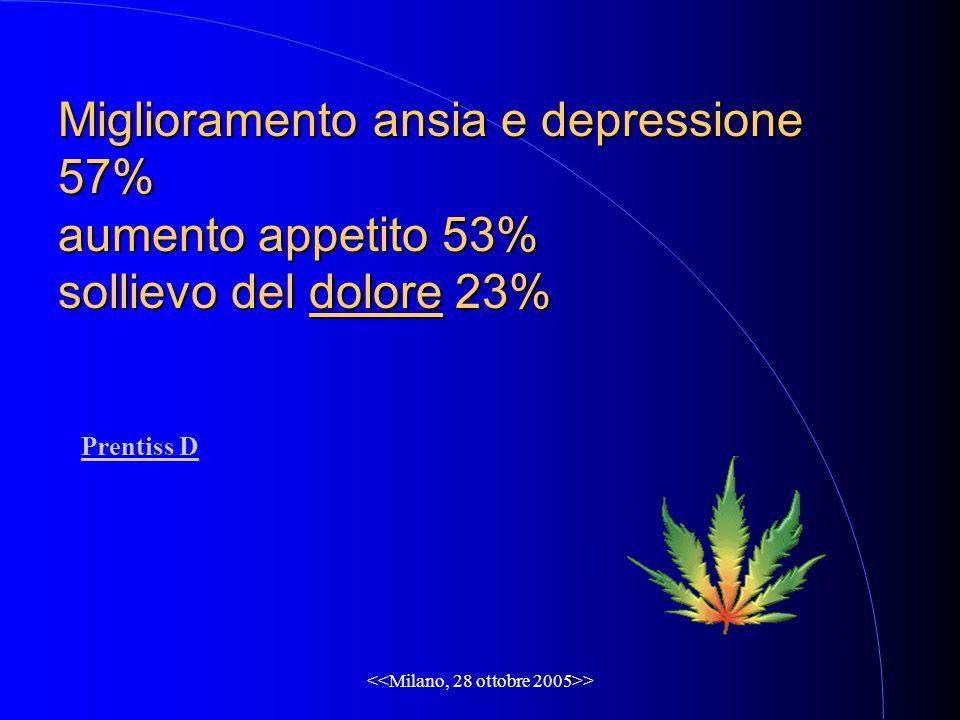 > Miglioramento ansia e depressione 57% aumento appetito 53% sollievo del dolore 23% Prentiss D