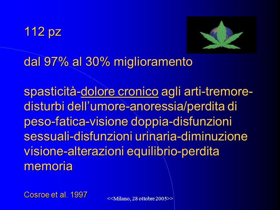 > 112 pz dal 97% al 30% miglioramento spasticità-dolore cronico agli arti-tremore- disturbi dellumore-anoressia/perdita di peso-fatica-visione doppia-disfunzioni sessuali-disfunzioni urinaria-diminuzione visione-alterazioni equilibrio-perdita memoria Cosroe et al.