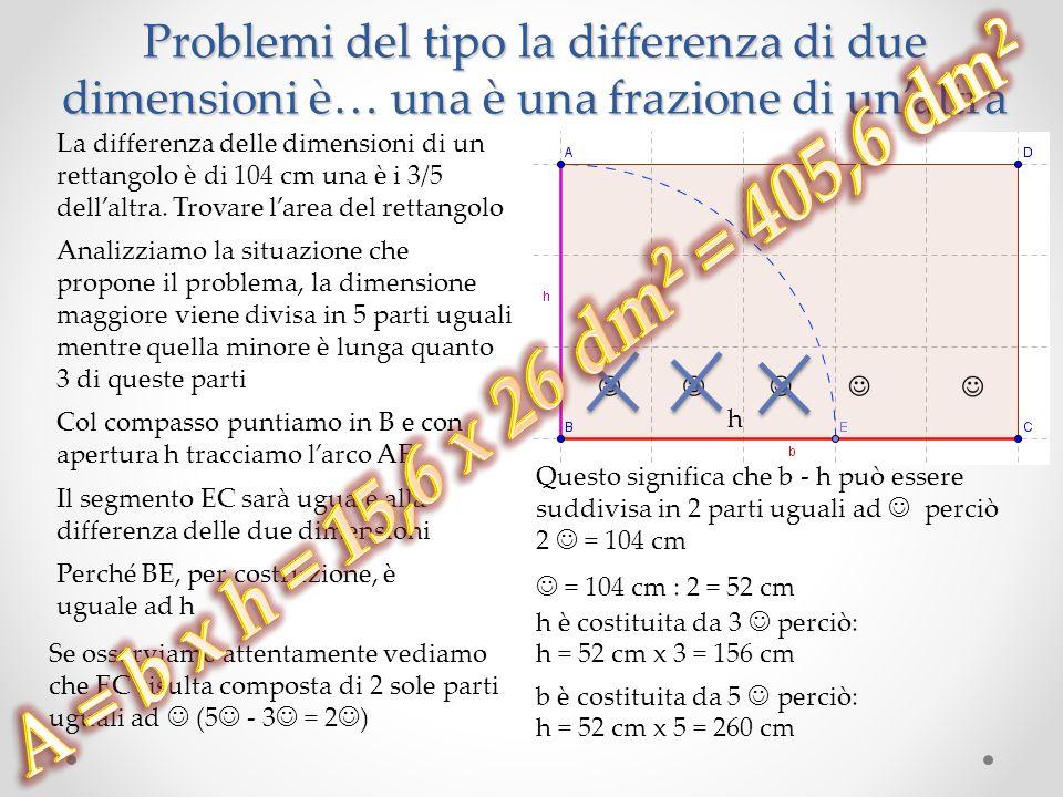 Problemi del tipo la differenza di due dimensioni è… una è una frazione di unaltra La differenza delle dimensioni di un rettangolo è di 104 cm una è i