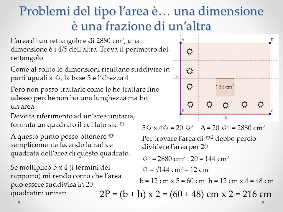Problemi del tipo larea è… una dimensione è una frazione di unaltra Larea di un rettangolo e di 2880 cm 2, una dimensione è i 4/5 dellaltra. Trova il