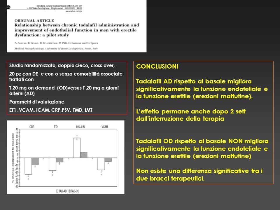 Studio randomizzato, doppio cieco, cross over, 20 pz con DE e con o senza comorbilità associate trattati con T 20 mg on demand (OD)versus T 20 mg a gi
