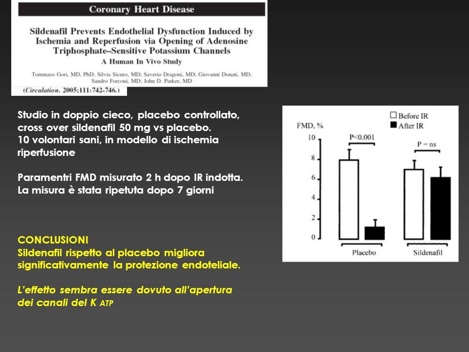 Studio in doppio cieco, placebo controllato, cross over sildenafil 50 mg vs placebo. 10 volontari sani, in modello di ischemia riperfusione Paramentri