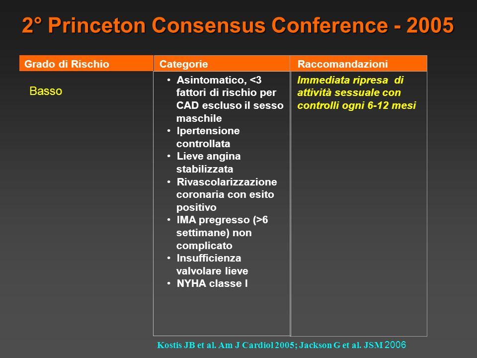 Grado di Rischio Raccomandazioni Asintomatico, <3 fattori di rischio per CAD escluso il sesso maschile Ipertensione controllata Lieve angina stabilizz