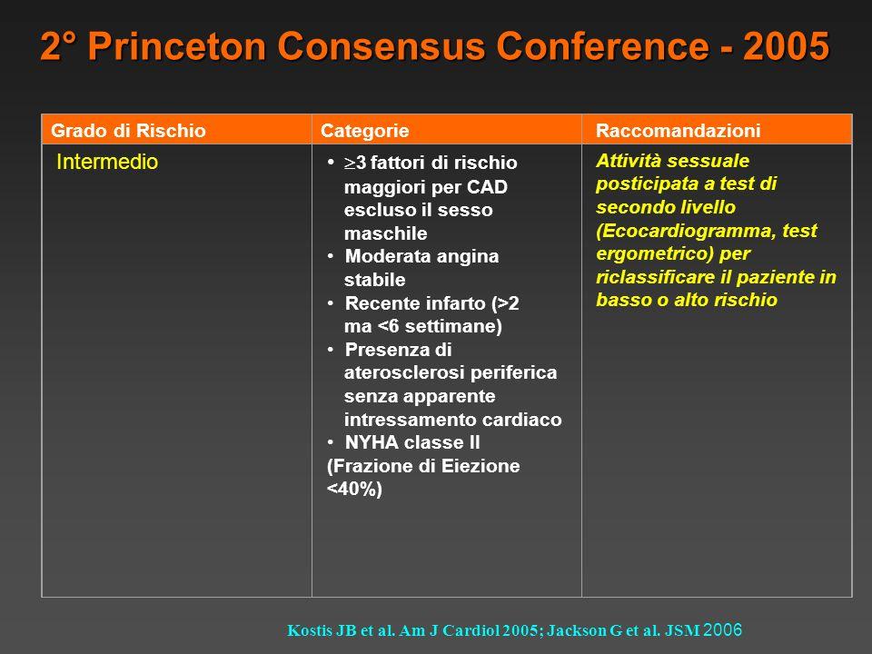 Grado di RischioCategorie Raccomandazioni Alto Angina instabile o refrattaria Ipertensione non controllata Recente MI (<2 settimane) Aritmie refrattarie Cardiomiopatie Malattia valvolare moderata-severa (particolare stenosi aortica-gradiente sistolico > 40 mmHg) NYHA classe III-IV Attività sessuale posticipata alla stabilizzazione della cardiopatia di base 2° Princeton Consensus Conference - 2005 Kostis JB et al.