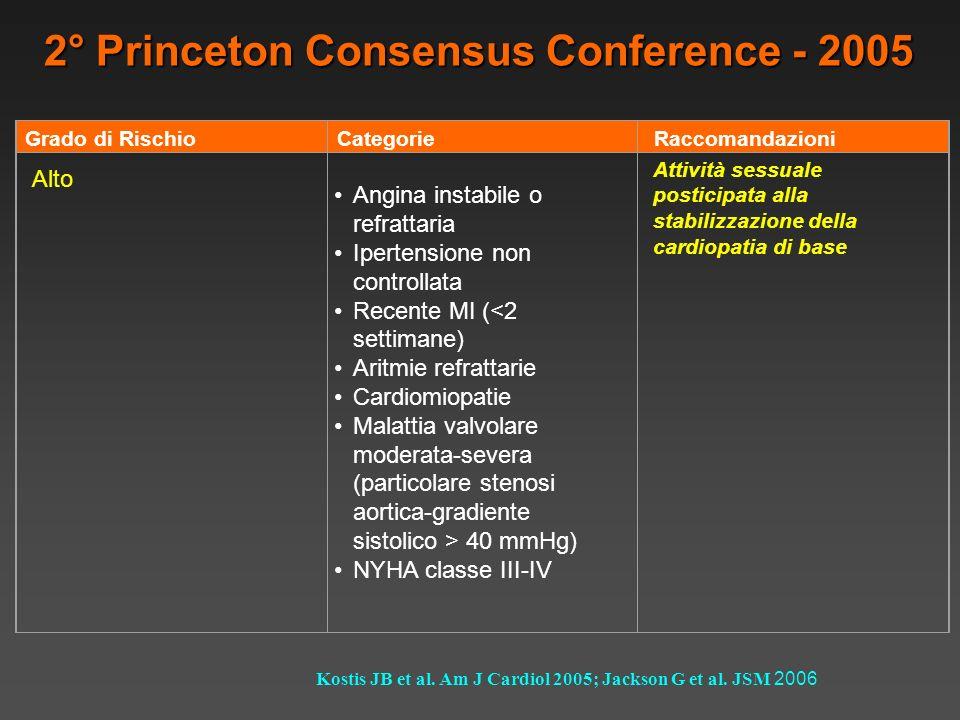 Grado di RischioCategorie Raccomandazioni Alto Angina instabile o refrattaria Ipertensione non controllata Recente MI (<2 settimane) Aritmie refrattar