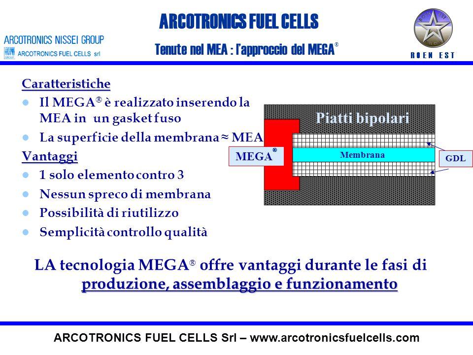 Caratteristiche 2 guarnizioni per ogni MEA Le guarnizioni non sono in contatto con le superfici porose degli elettrodi La membrana sporge la superfici