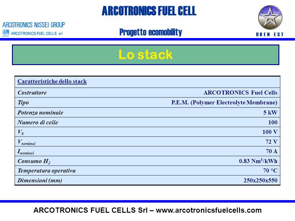 Il veicolo Prestazioni del veicolo (Elettrico vs. Fuel Cell) Daily 65 elettricoDaily 65 H2 Velocità massima70 km/h Massima pendenza25 % Autonomia70 to