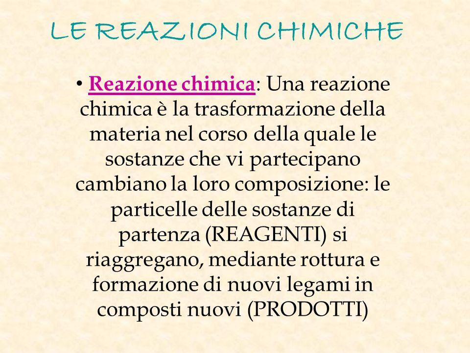 LE REAZIONI CHIMICHE Reazione chimica : Una reazione chimica è la trasformazione della materia nel corso della quale le sostanze che vi partecipano ca
