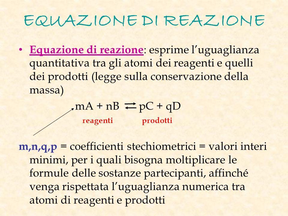 EQUAZIONE DI REAZIONE Equazione di reazione : esprime luguaglianza quantitativa tra gli atomi dei reagenti e quelli dei prodotti (legge sulla conserva