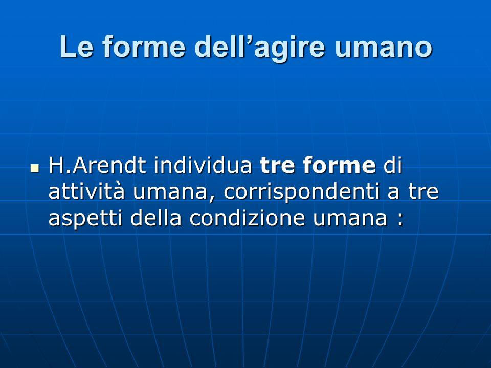 ATTIVITA UMANE SIGNIFICATO CONDIZIONE UMANA 1.