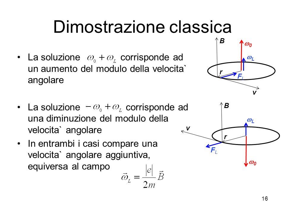 Dimostrazione classica La soluzione corrisponde ad un aumento del modulo della velocita` angolare La soluzione corrisponde ad una diminuzione del modulo della velocita` angolare In entrambi i casi compare una velocita` angolare aggiuntiva, equiversa al campo 16 B r v FLFL 0 L B r v FLFL 0 L