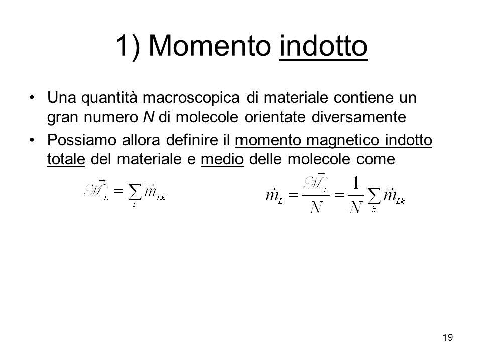 19 1) Momento indotto Una quantità macroscopica di materiale contiene un gran numero N di molecole orientate diversamente Possiamo allora definire il momento magnetico indotto totale del materiale e medio delle molecole come