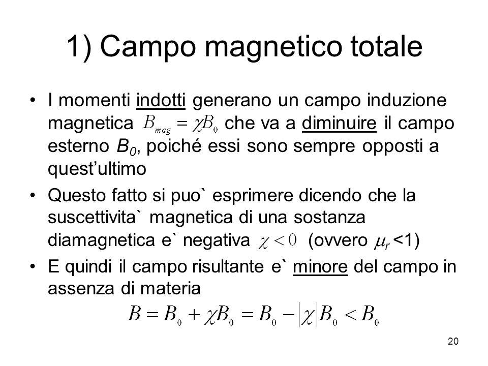 20 1) Campo magnetico totale I momenti indotti generano un campo induzione magnetica che va a diminuire il campo esterno B 0, poiché essi sono sempre opposti a questultimo Questo fatto si puo` esprimere dicendo che la suscettivita` magnetica di una sostanza diamagnetica e` negativa (ovvero r <1) E quindi il campo risultante e` minore del campo in assenza di materia