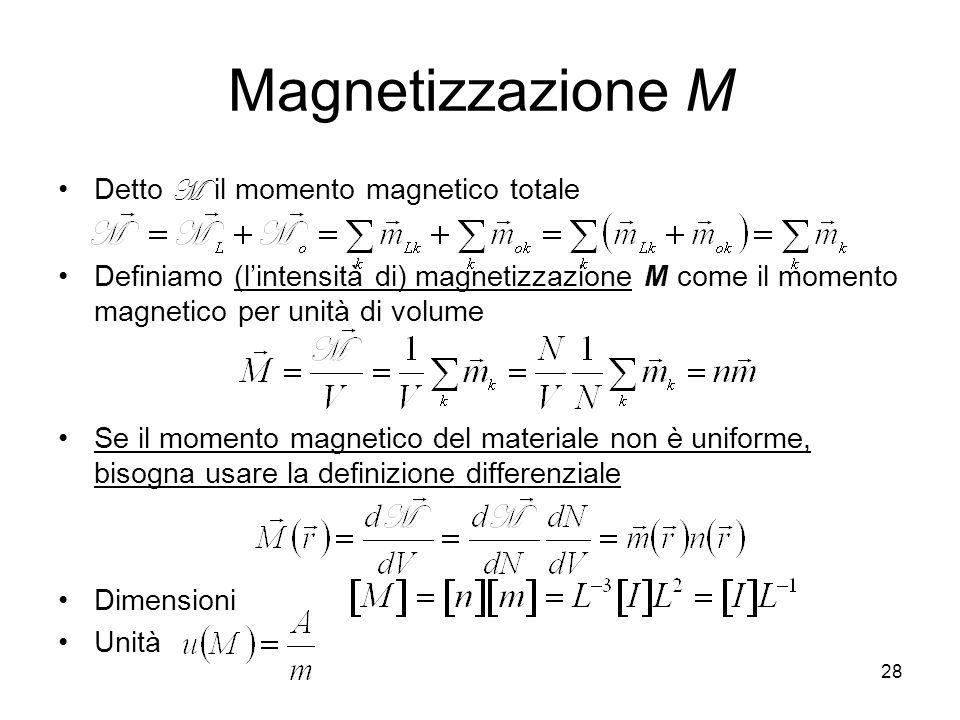 28 Magnetizzazione M Detto M il momento magnetico totale Definiamo (lintensità di) magnetizzazione M come il momento magnetico per unità di volume Se il momento magnetico del materiale non è uniforme, bisogna usare la definizione differenziale Dimensioni Unità