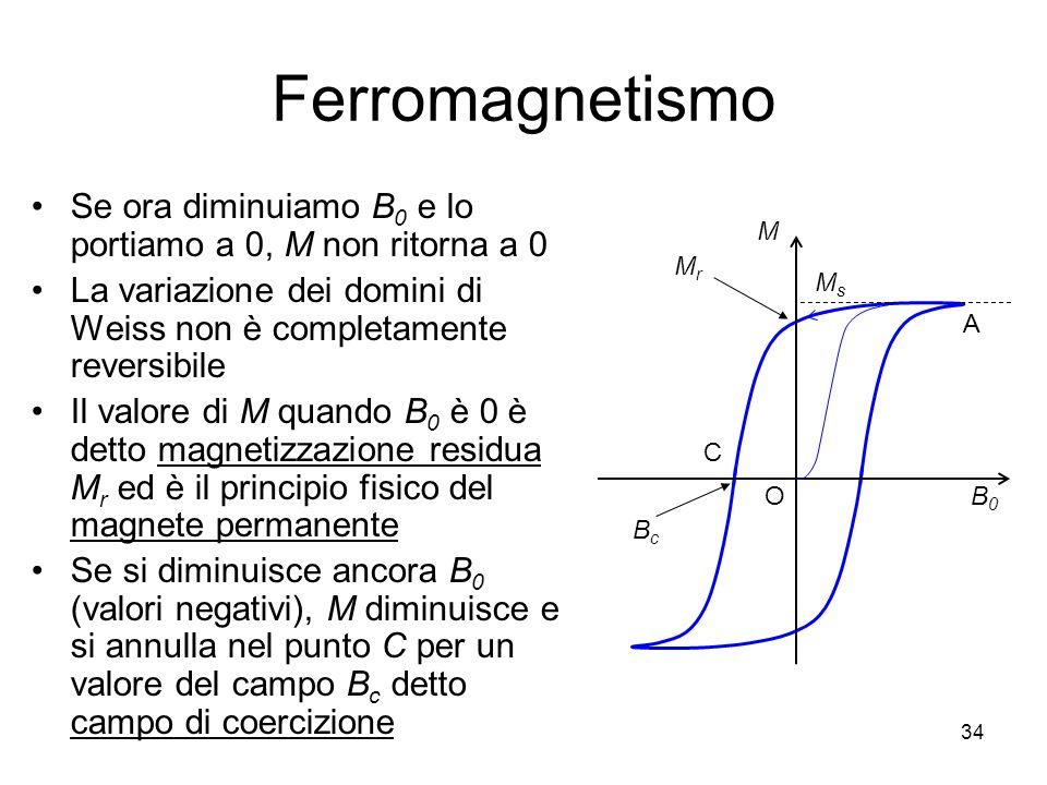 34 Ferromagnetismo Se ora diminuiamo B 0 e lo portiamo a 0, M non ritorna a 0 La variazione dei domini di Weiss non è completamente reversibile Il valore di M quando B 0 è 0 è detto magnetizzazione residua M r ed è il principio fisico del magnete permanente Se si diminuisce ancora B 0 (valori negativi), M diminuisce e si annulla nel punto C per un valore del campo B c detto campo di coercizione C M B0B0 A MsMs O BcBc MrMr
