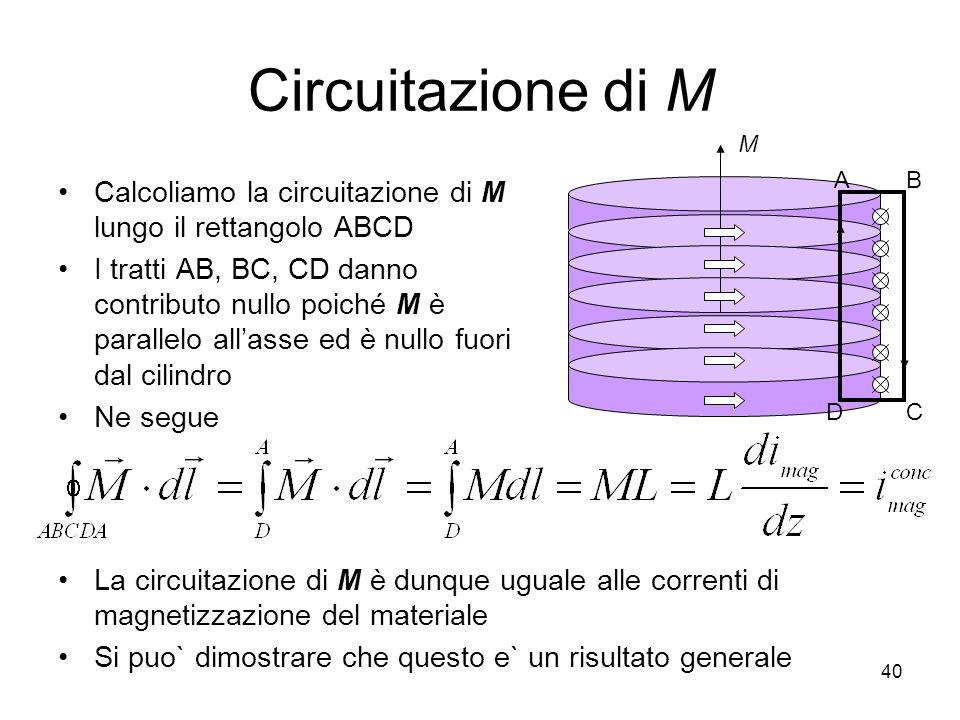 40 Circuitazione di M Calcoliamo la circuitazione di M lungo il rettangolo ABCD I tratti AB, BC, CD danno contributo nullo poiché M è parallelo allasse ed è nullo fuori dal cilindro Ne segue M AB CD La circuitazione di M è dunque uguale alle correnti di magnetizzazione del materiale Si puo` dimostrare che questo e` un risultato generale