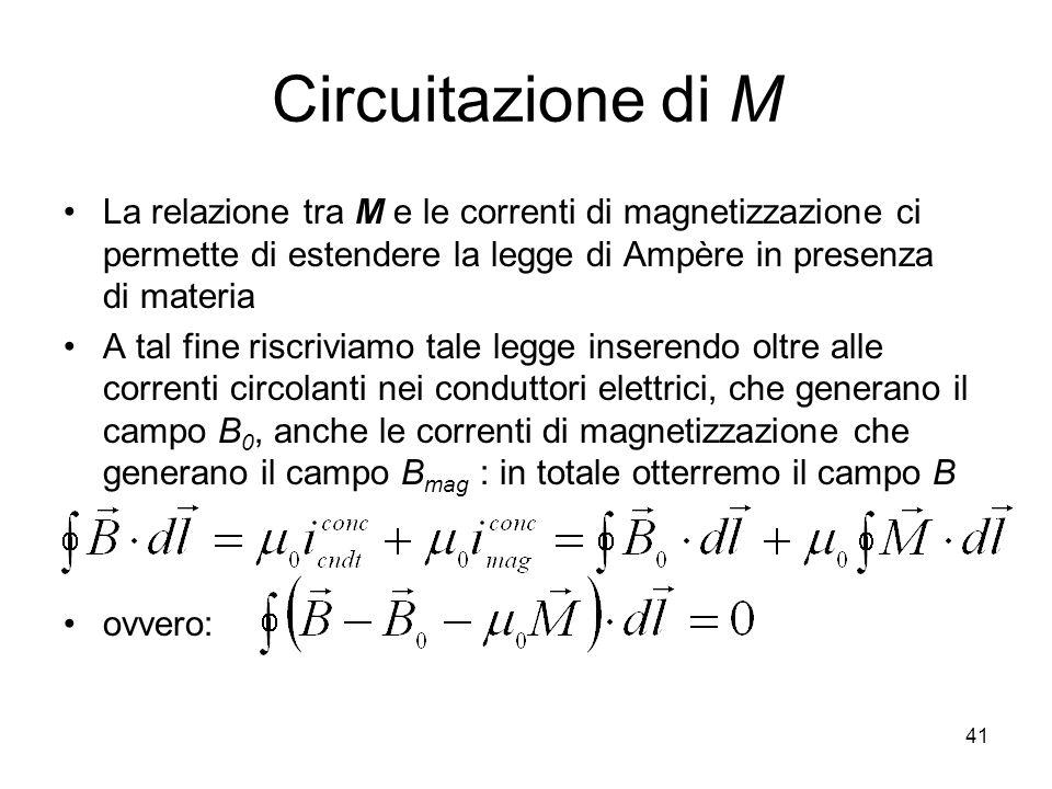 41 Circuitazione di M La relazione tra M e le correnti di magnetizzazione ci permette di estendere la legge di Ampère in presenza di materia A tal fine riscriviamo tale legge inserendo oltre alle correnti circolanti nei conduttori elettrici, che generano il campo B 0, anche le correnti di magnetizzazione che generano il campo B mag : in totale otterremo il campo B ovvero: