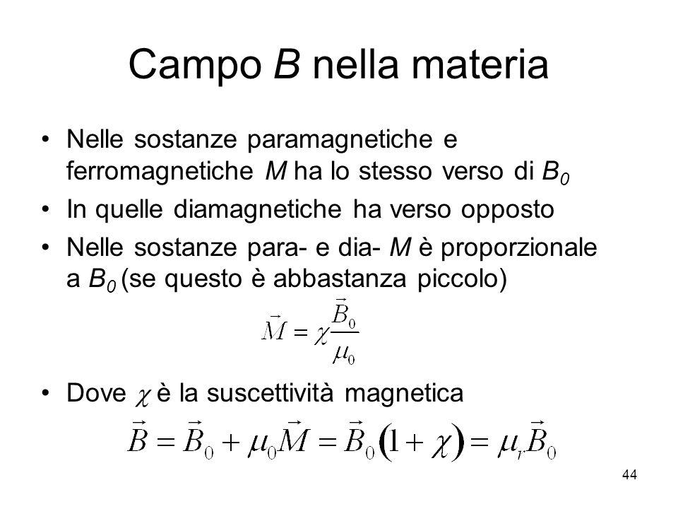 44 Campo B nella materia Nelle sostanze paramagnetiche e ferromagnetiche M ha lo stesso verso di B 0 In quelle diamagnetiche ha verso opposto Nelle sostanze para- e dia- M è proporzionale a B 0 (se questo è abbastanza piccolo) Dove è la suscettività magnetica