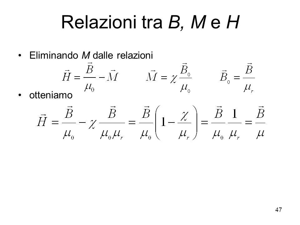 47 Relazioni tra B, M e H Eliminando M dalle relazioni otteniamo