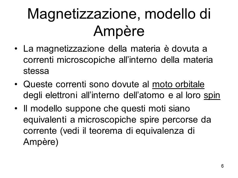 6 Magnetizzazione, modello di Ampère La magnetizzazione della materia è dovuta a correnti microscopiche allinterno della materia stessa Queste correnti sono dovute al moto orbitale degli elettroni allinterno dellatomo e al loro spin Il modello suppone che questi moti siano equivalenti a microscopiche spire percorse da corrente (vedi il teorema di equivalenza di Ampère)