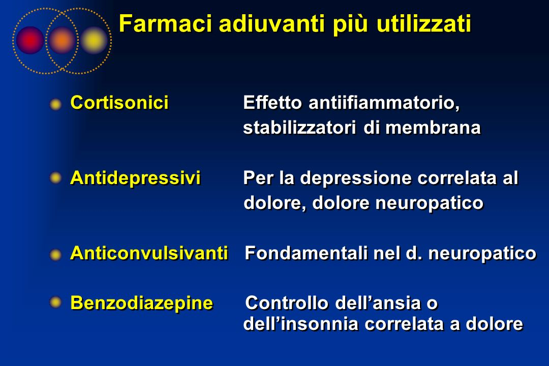 CODEINA Vs morfina 1/10 Efficacia 4-6 h In commercio: codeina 30mg+paracetamolo 500mg Tossicità: >1,5mg/kg < effetto analgesico: cimetidina, chinidina, fluoxetina Vs morfina 1/10 Efficacia 4-6 h In commercio: codeina 30mg+paracetamolo 500mg Tossicità: >1,5mg/kg < effetto analgesico: cimetidina, chinidina, fluoxetina