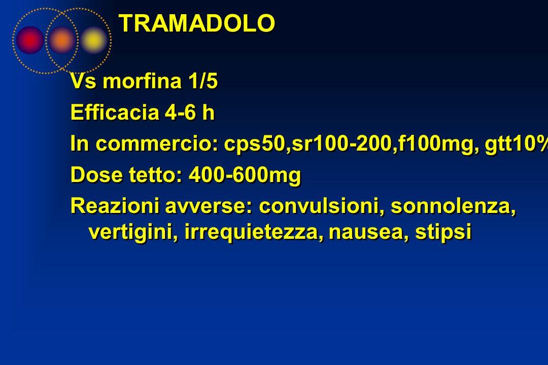 TRAMADOLO Vs morfina 1/5 Efficacia 4-6 h In commercio: cps50,sr100-200,f100mg, gtt10% Dose tetto: 400-600mg Reazioni avverse: convulsioni, sonnolenza,