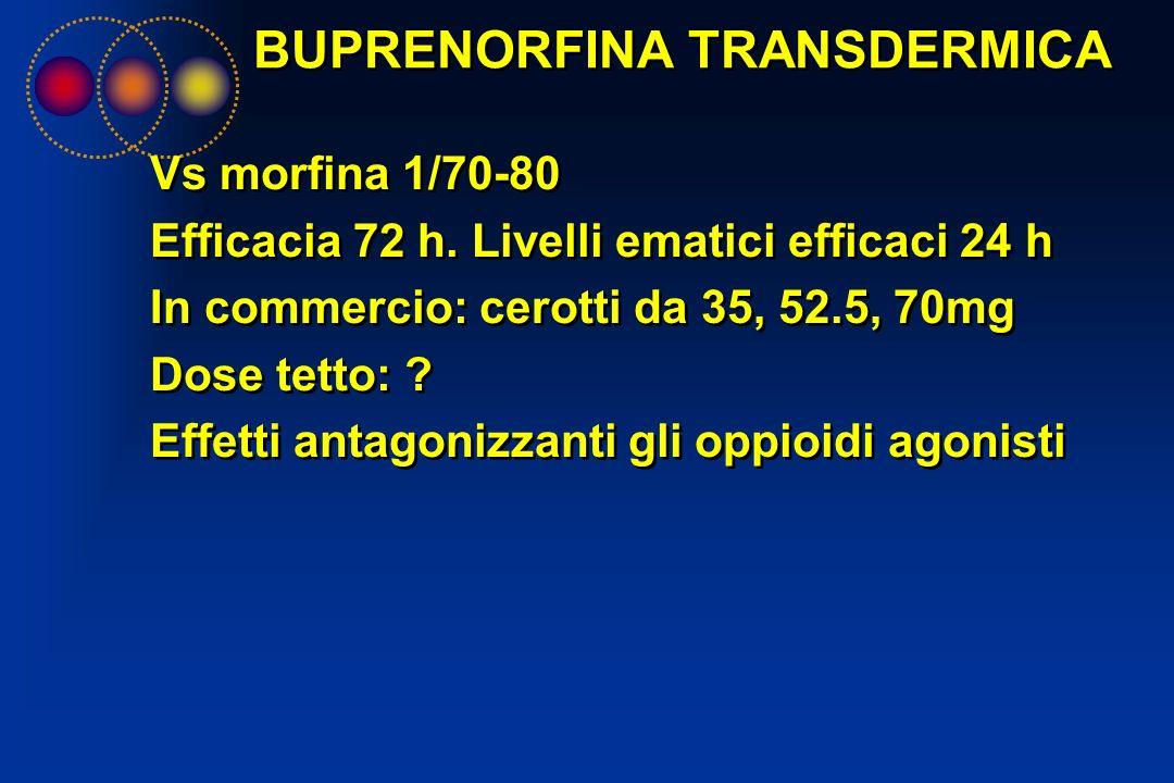 BUPRENORFINA TRANSDERMICA Vs morfina 1/70-80 Efficacia 72 h. Livelli ematici efficaci 24 h In commercio: cerotti da 35, 52.5, 70mg Dose tetto: ? Effet