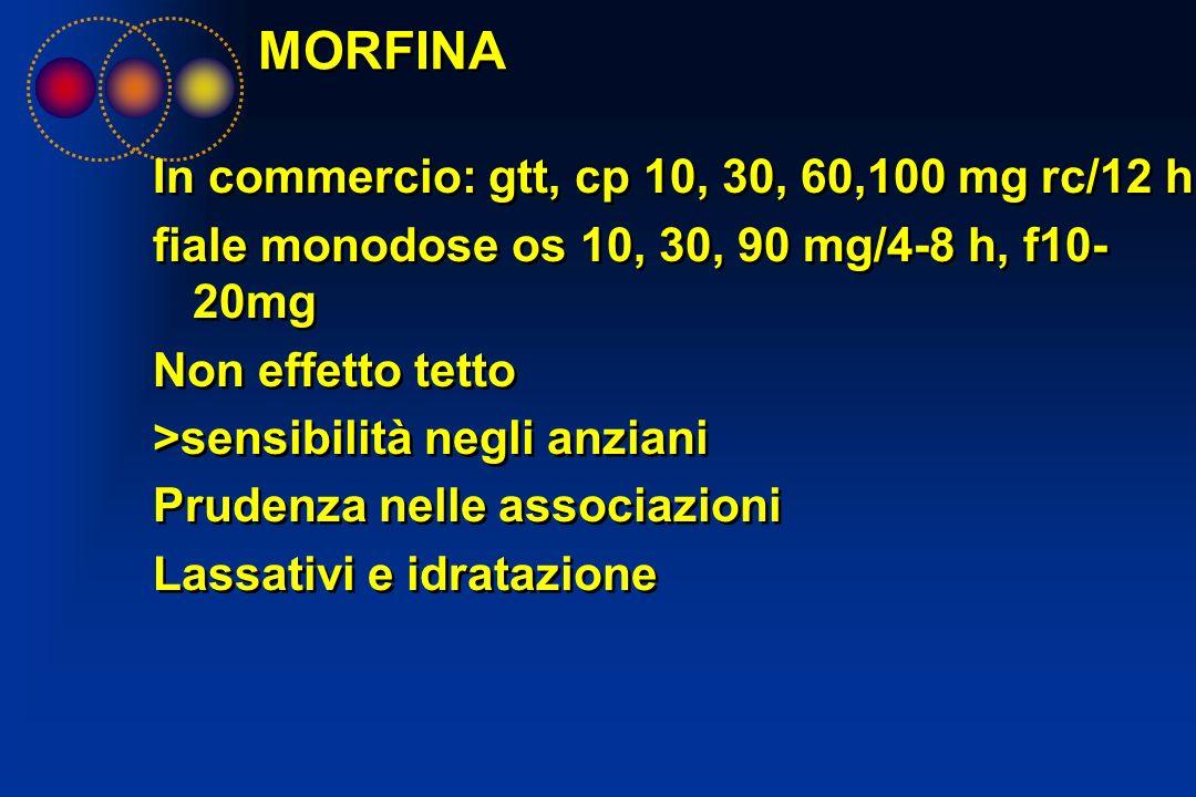 MORFINA In commercio: gtt, cp 10, 30, 60,100 mg rc/12 h, fiale monodose os 10, 30, 90 mg/4-8 h, f10- 20mg Non effetto tetto >sensibilità negli anziani