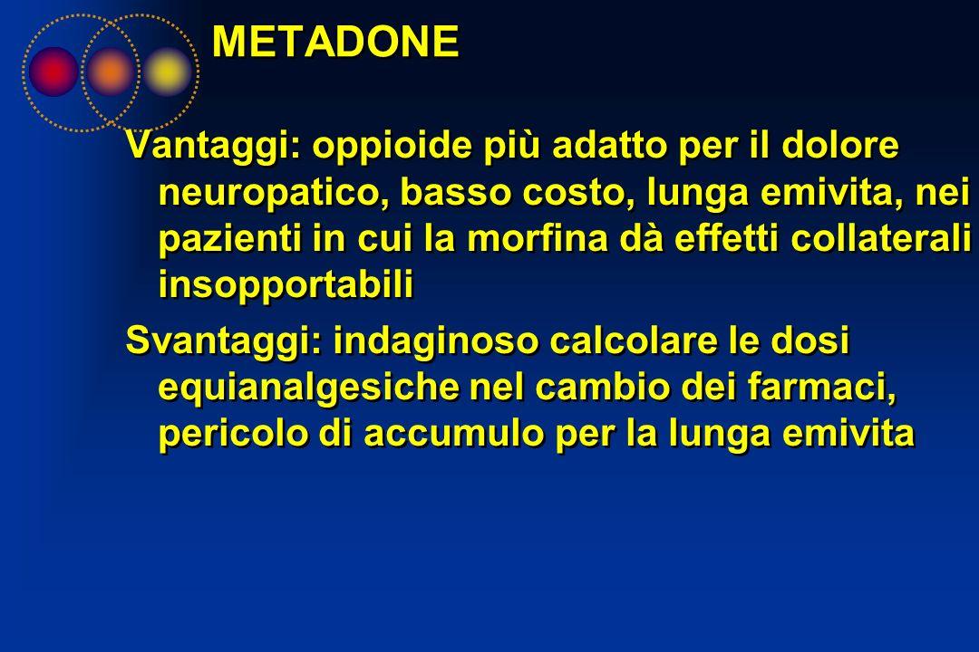 METADONE Vantaggi: oppioide più adatto per il dolore neuropatico, basso costo, lunga emivita, nei pazienti in cui la morfina dà effetti collaterali in