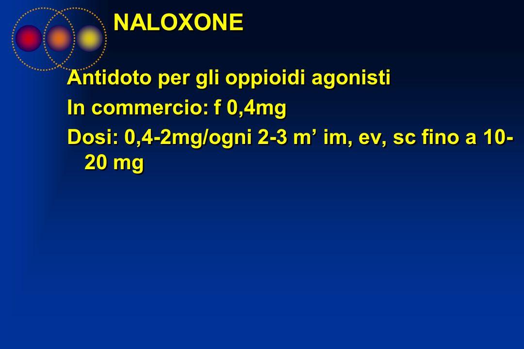 NALOXONE Antidoto per gli oppioidi agonisti In commercio: f 0,4mg Dosi: 0,4-2mg/ogni 2-3 m im, ev, sc fino a 10- 20 mg Antidoto per gli oppioidi agoni