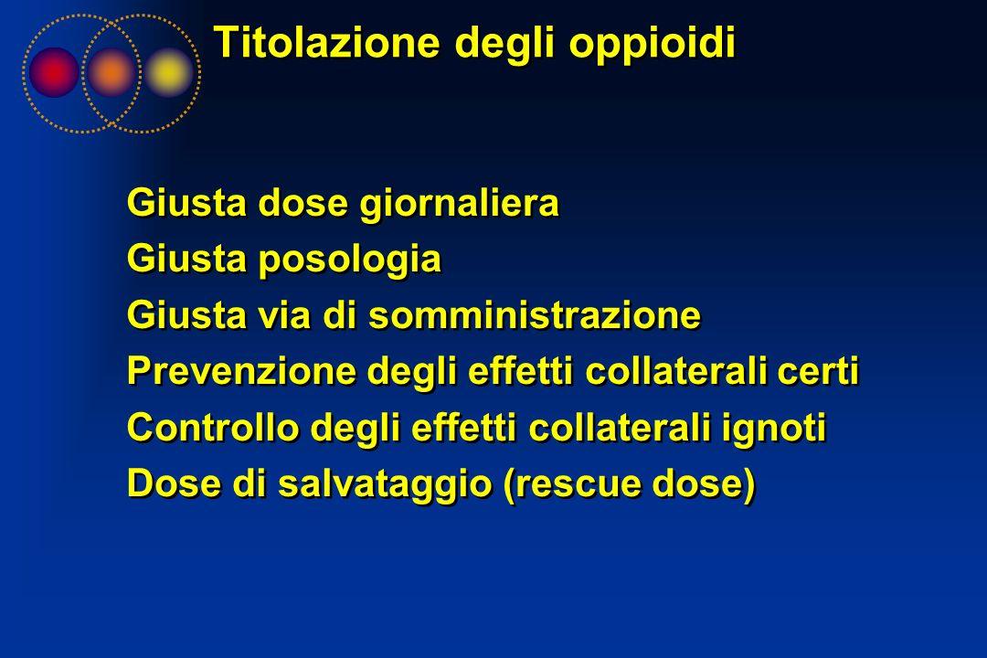 Titolazione degli oppioidi Giusta dose giornaliera Giusta posologia Giusta via di somministrazione Prevenzione degli effetti collaterali certi Control