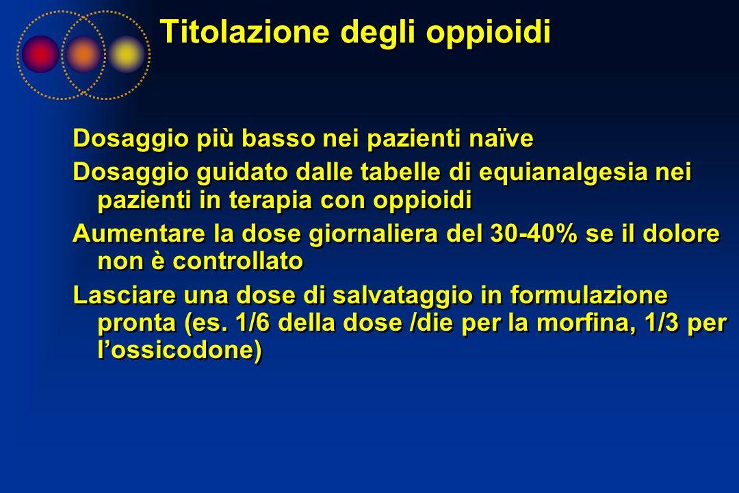 Titolazione degli oppioidi Dosaggio più basso nei pazienti naïve Dosaggio guidato dalle tabelle di equianalgesia nei pazienti in terapia con oppioidi