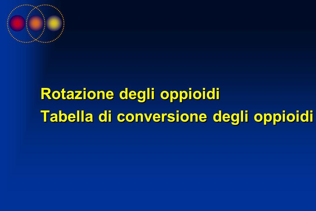 Rotazione degli oppioidi Tabella di conversione degli oppioidi Rotazione degli oppioidi Tabella di conversione degli oppioidi