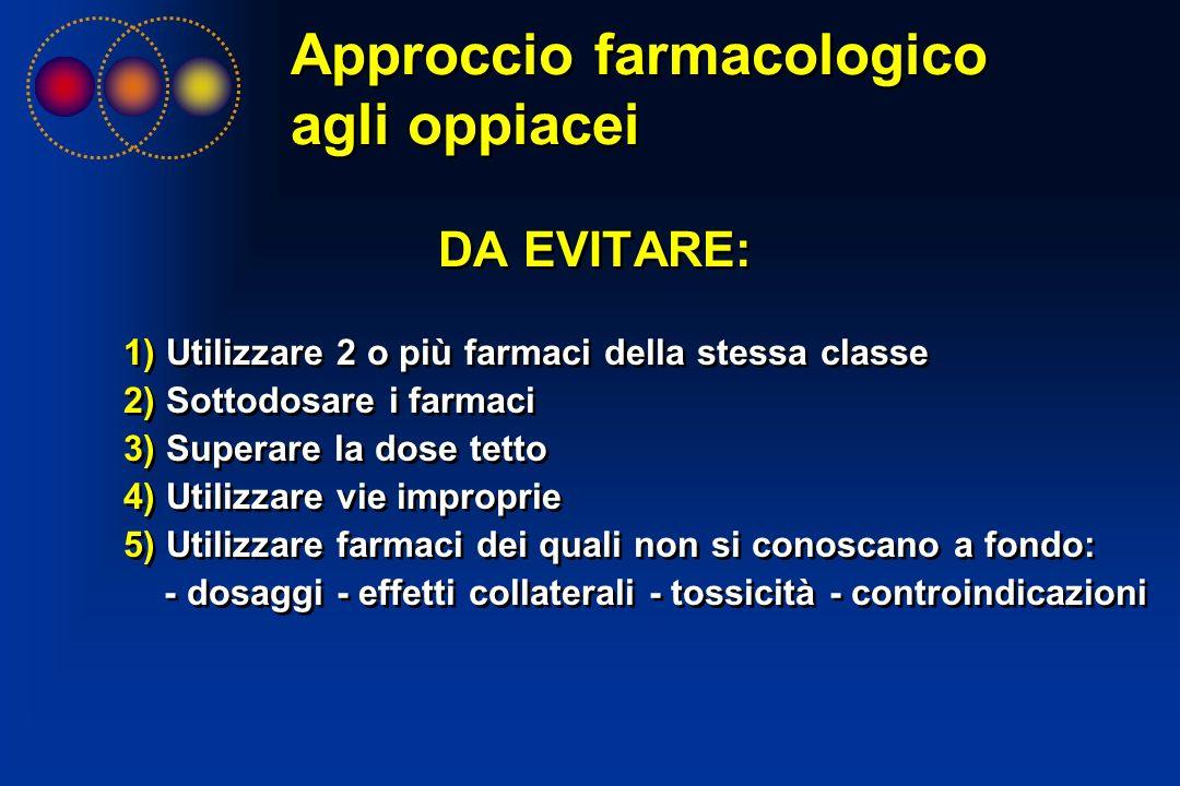 Approccio farmacologico agli oppiacei DA EVITARE: 1) Utilizzare 2 o più farmaci della stessa classe 2) Sottodosare i farmaci 3) Superare la dose tetto