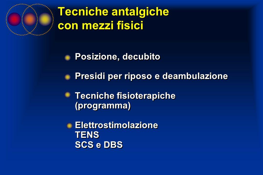 Tecniche antalgiche con mezzi fisici Posizione, decubito Presidi per riposo e deambulazione Tecniche fisioterapiche (programma) Elettrostimolazione TE