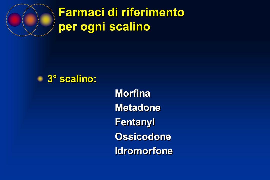 3° scalino: Morfina Metadone Fentanyl Ossicodone Idromorfone 3° scalino: Morfina Metadone Fentanyl Ossicodone Idromorfone Farmaci di riferimento per o