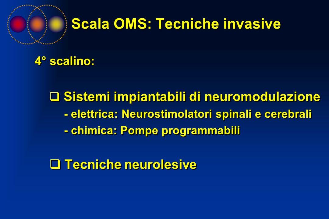 4° scalino: Sistemi impiantabili di neuromodulazione - elettrica: Neurostimolatori spinali e cerebrali - chimica: Pompe programmabili Tecniche neurole