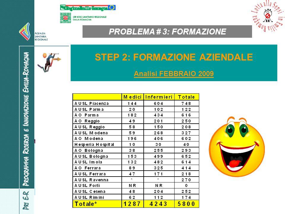 STEP 2: FORMAZIONE AZIENDALE Analisi FEBBRAIO 2009 PROBLEMA # 3: FORMAZIONE