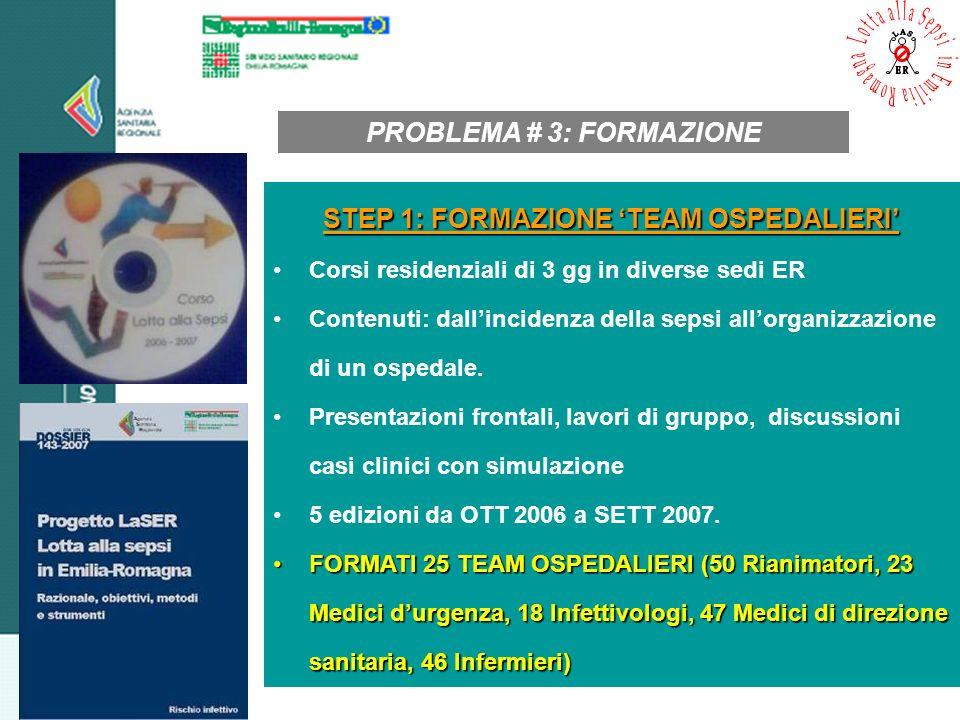 STEP 1: FORMAZIONE TEAM OSPEDALIERI Corsi residenziali di 3 gg in diverse sedi ER Contenuti: dallincidenza della sepsi allorganizzazione di un ospedal