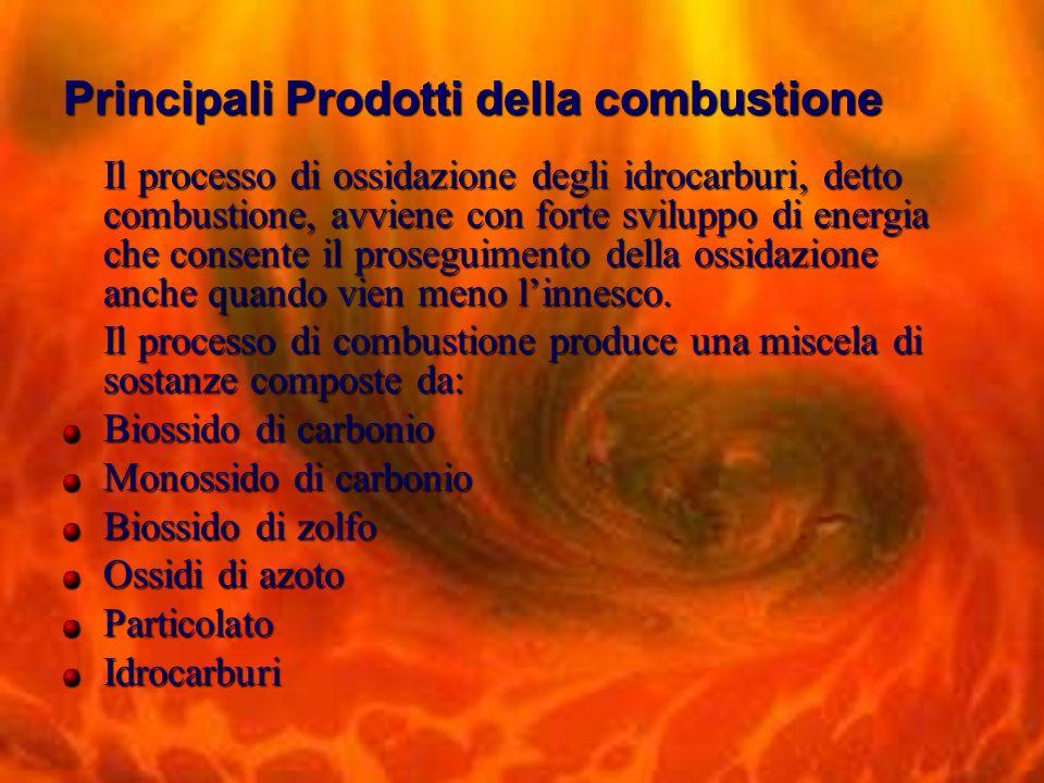 Principali Prodotti della combustione Il processo di ossidazione degli idrocarburi, detto combustione, avviene con forte sviluppo di energia che conse