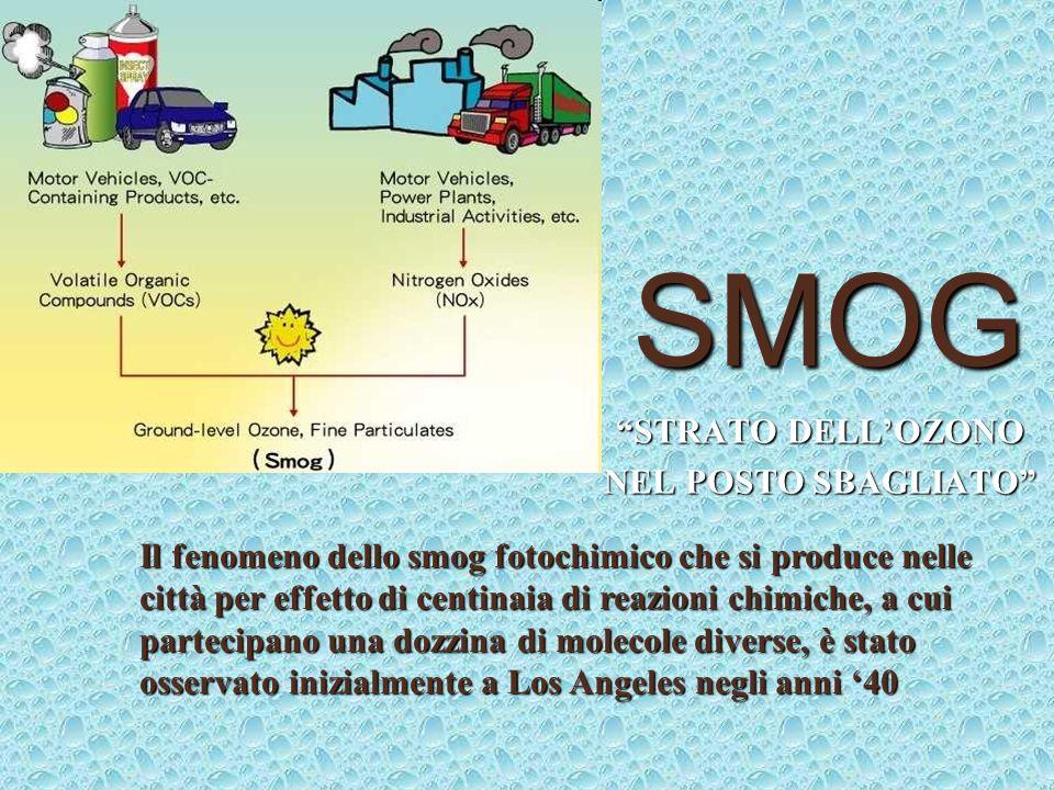 SMOG STRATO DELLOZONO NEL POSTO SBAGLIATO Il fenomeno dello smog fotochimico che si produce nelle città per effetto di centinaia di reazioni chimiche,