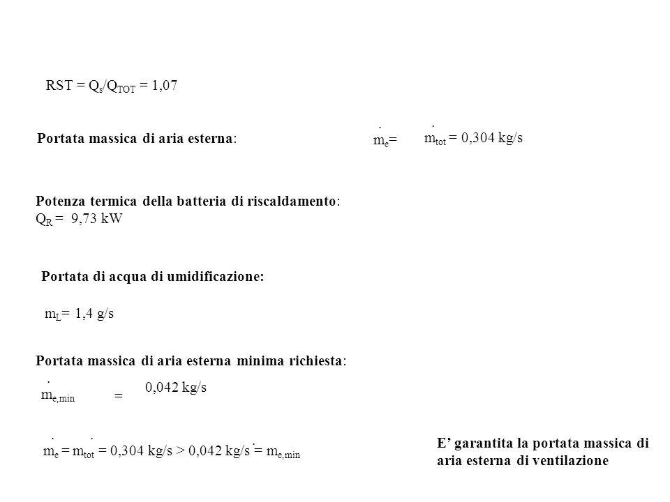 m e,min. 0,042 kg/s = Portata massica di aria esterna: Potenza termica della batteria di riscaldamento: Q R = 9,73 kW Portata di acqua di umidificazio