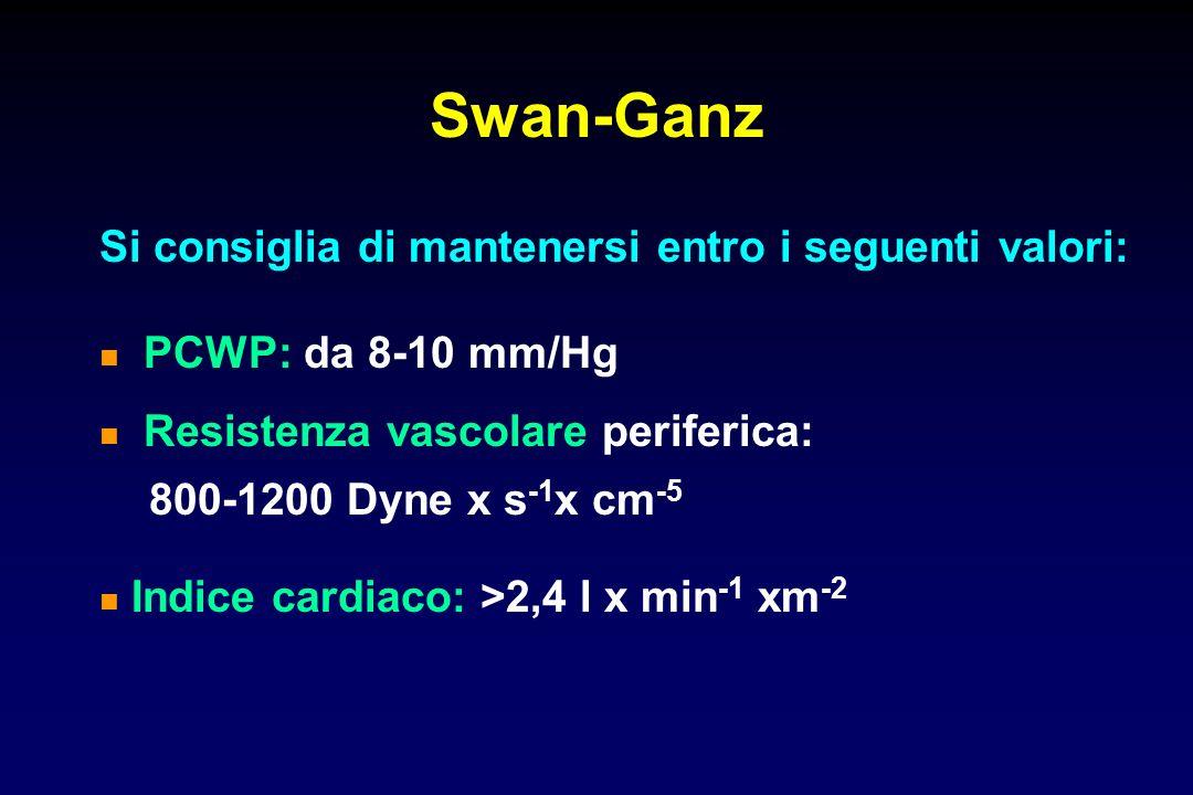 Swan-Ganz Si consiglia di mantenersi entro i seguenti valori: PCWP: da 8-10 mm/Hg Resistenza vascolare periferica: 800-1200 Dyne x s -1 x cm -5 Indice