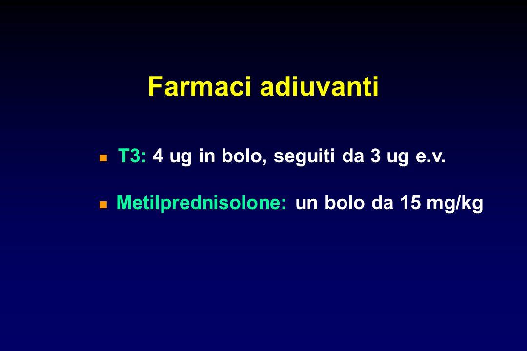 Farmaci adiuvanti T3: 4 ug in bolo, seguiti da 3 ug e.v. Metilprednisolone: un bolo da 15 mg/kg